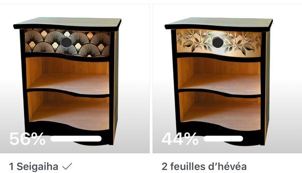 Résultat du sondage choix du motif pour le meuble
